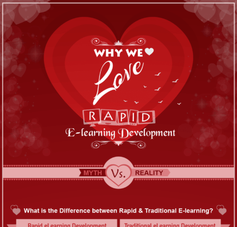 Why We Love Rapid eLearning Development: Myth Vs. Reality