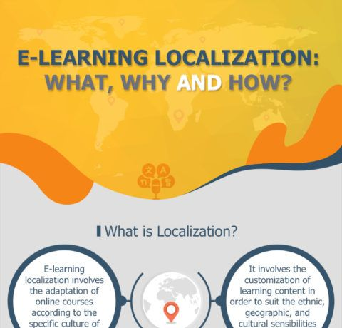 eLearning Localization What, Why and How