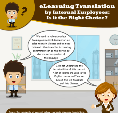 eLearning Translation by Internal Employees: Is it the Right Choice?