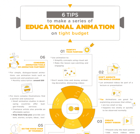 How To Create A Series Of Educational Animation On A Budget