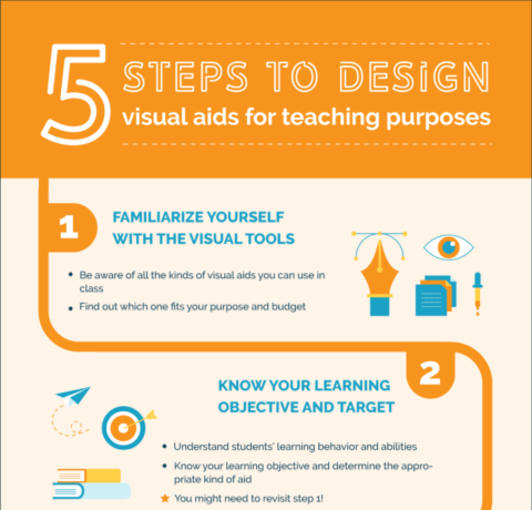 How to design visual aids for teaching purposes?