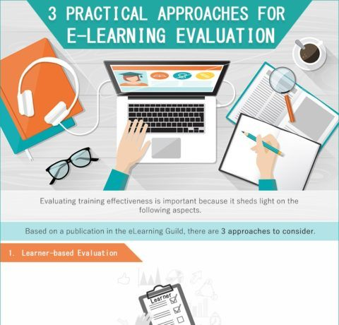 3 Practical Approaches For eLearning Evaluation