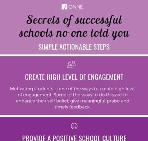 Secrets Of Successful Schools No One Told You