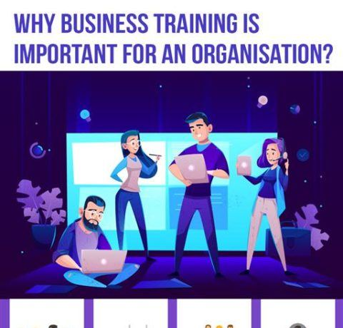 The Importance Of Business Training For An Organization