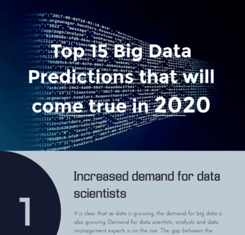 Top 15 Big Data Trends And Predictions To Watch For In 2020