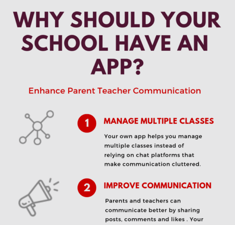 Why Should Your School Have An App?