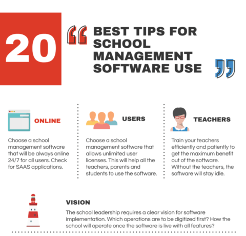 20 Best Tips For School Management Software