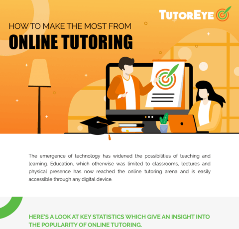 How To Make The Most Of Online Tutoring