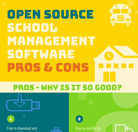 Pros And Cons Of Open Source School Management Software
