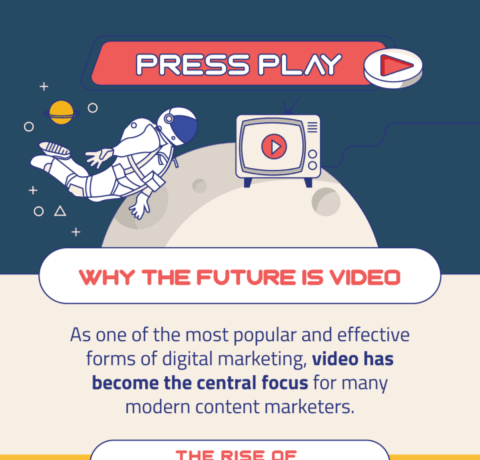 Video Marketing Statistics That Will Make You Think