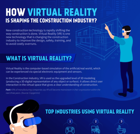 How Virtual Reality Is Shaping The Construction Industry