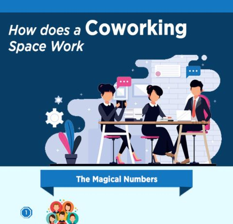 What Is Coworking Space And Types Of Coworking Space