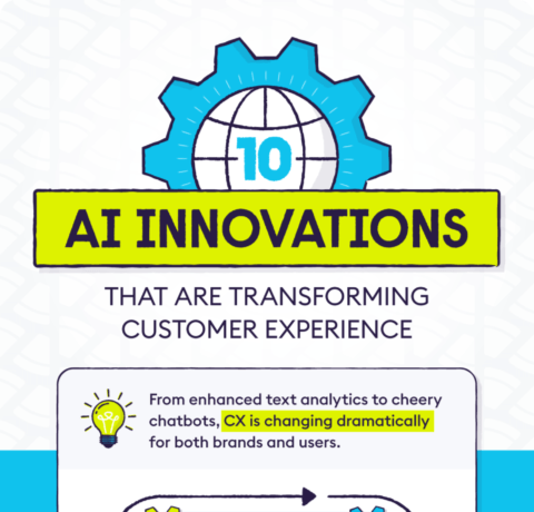 10 AI Innovations That Are Transforming Customer Experience