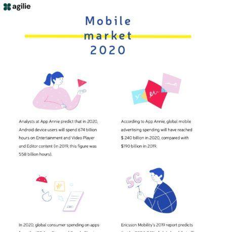 Current Tendencies Ιn Τhe Mobile Market Ιn 2020