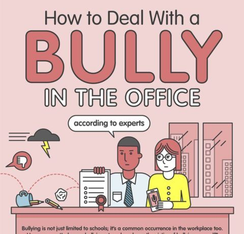 How To Deal With A Bully In The Office (According To Science)