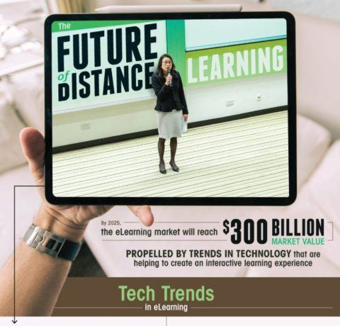 The Future Of Distance Learning