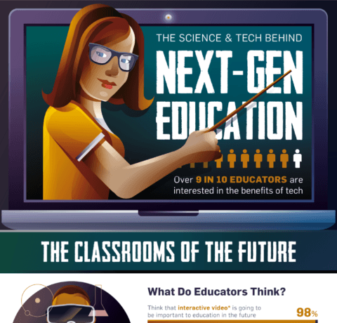 The Science And Tech Behind Next-Gen Education