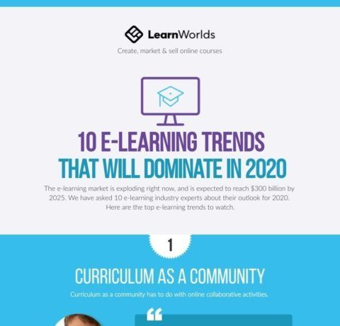 10 eLearning Trends That Will Dominate In 2020