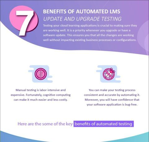 7 Benefits Of Automated LMS Update And Upgrade Testing