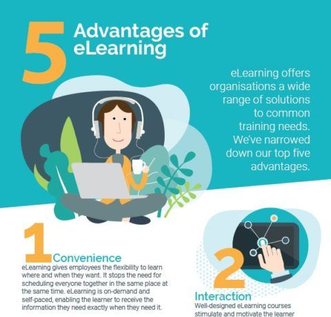 The Learning Rooms: 5 Advantages Of eLearning
