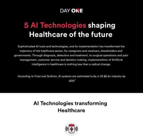 5 AI Technologies Shaping Healthcare Of The Future