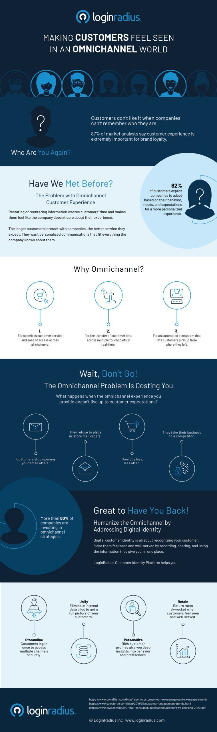 How To Enhance Customers' Omnichannel Experience
