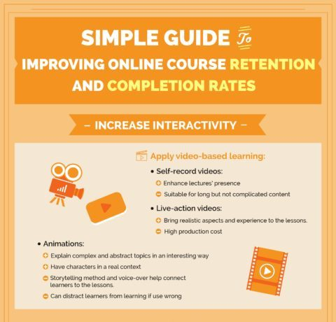 Simple Guide To Improving Online Course Retention And Completion Rates