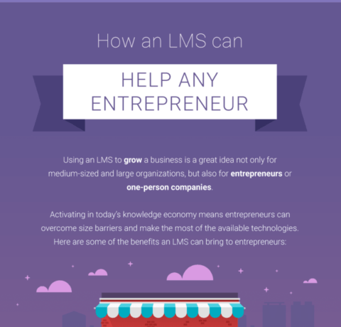 How An LMS Can Help Any Entrepreneur