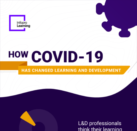 Impact Of COVID-19 On Learning And Development