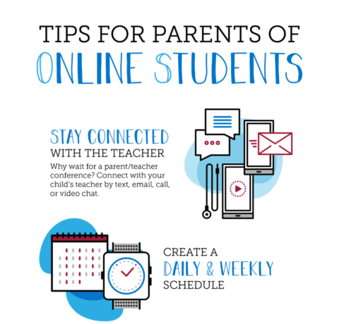 Tips For Parents Of Online Students