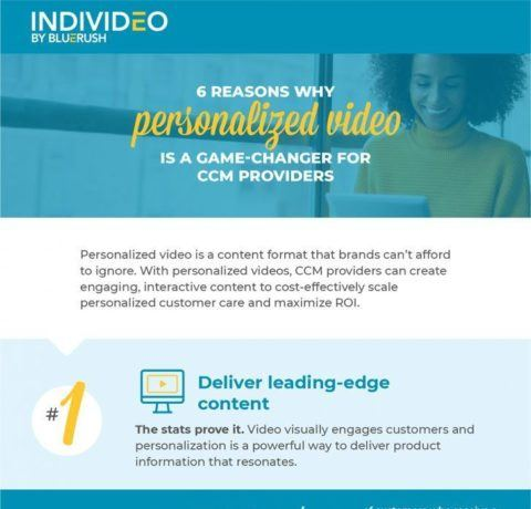 Personalized Video Is A Game Changer For CCM Providers