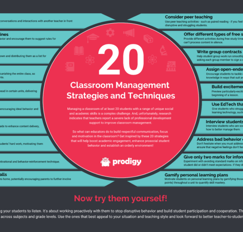 20 Classroom Management Strategies and Techniques