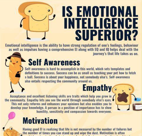 Is Emotional Intelligence Superior? - e-Learning Infographics