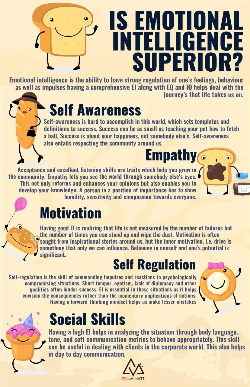 Is Emotional Intelligence Superior?