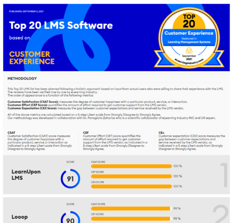 The Best Learning Management Systems based on Customer Experience