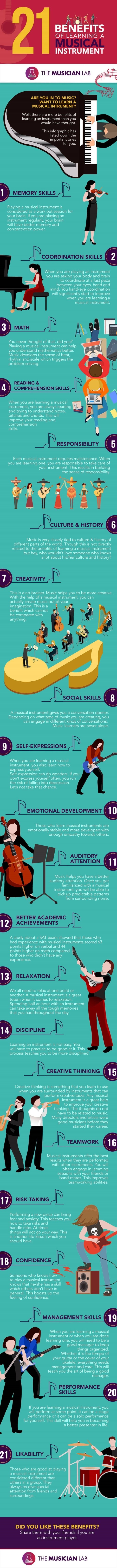 21 Benefits of Learning a Musical Instrument Infographic
