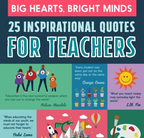 25 Inspirational Quotes for Teachers Infographic - e ...