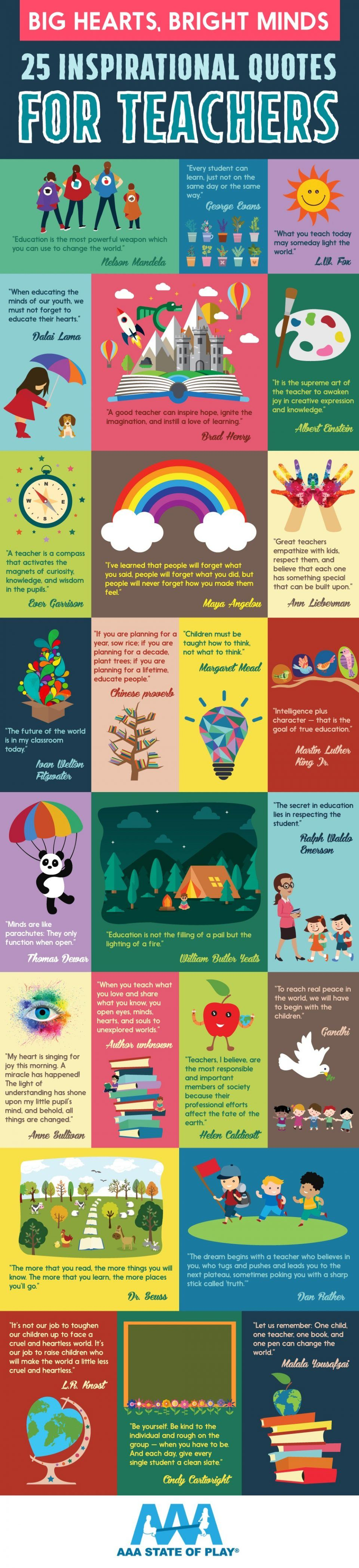 25 Inspirational Quotes for Teachers Infographic