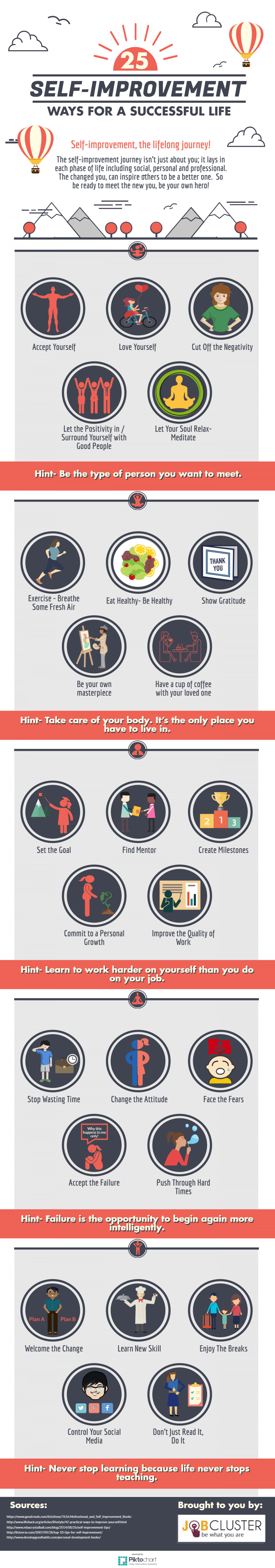 25 Self-Improvement Tips for a Successful Life Infographic