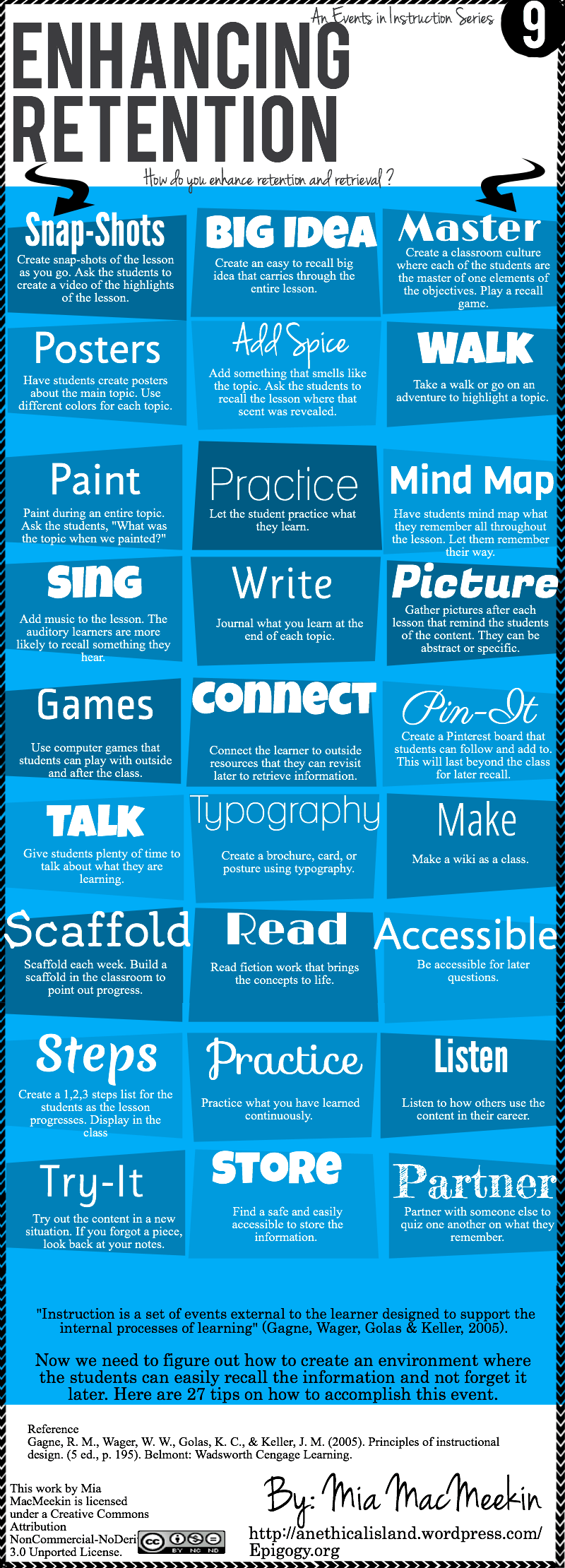 27 Ways Teachers Can Enhance Retention and Knowledge Transfer Infographic