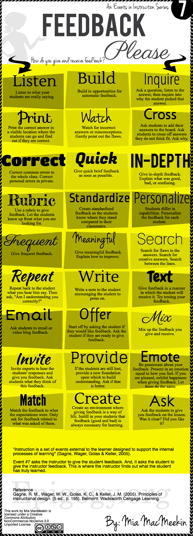 27 Ways Teachers Can Give and Receive Feedback Infographic