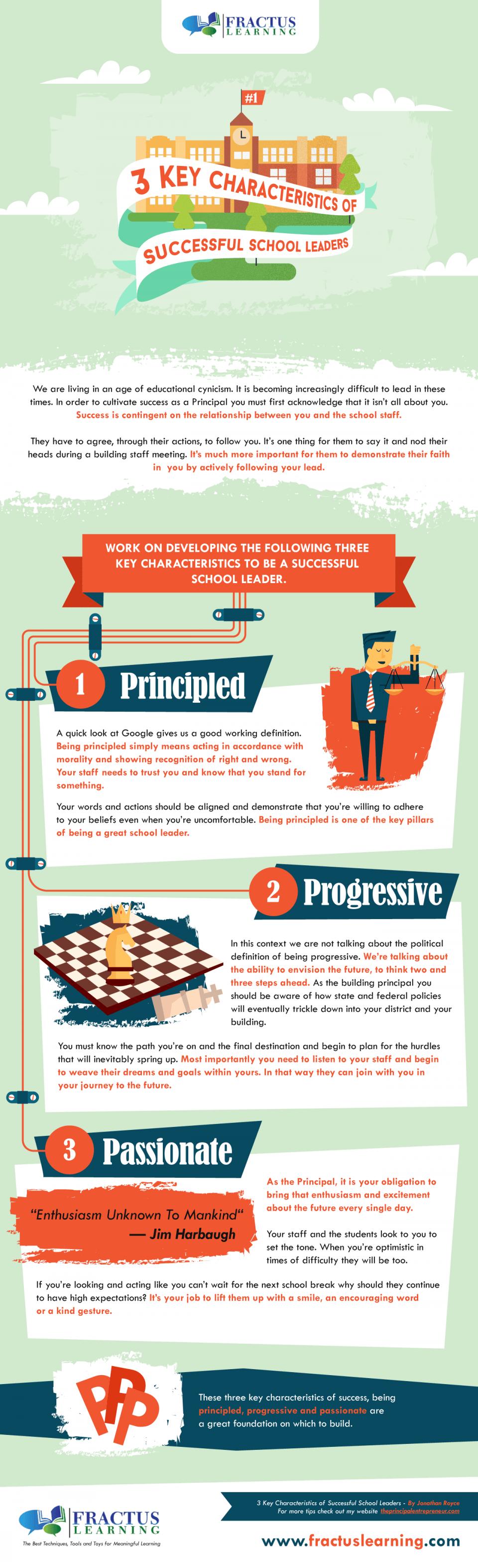 3 Key Characteristics of Successful School Leaders Infographic
