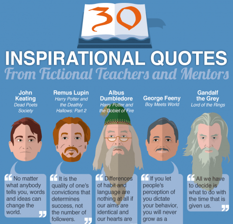 30 Inspirational Quotes from Fictional Teachers and Mentors Infographic -  e-Learning Infographics