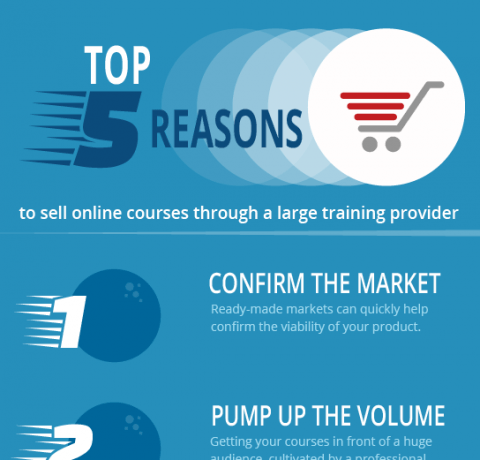 Top 5 Reasons to Sell Your Online Courses Infographic