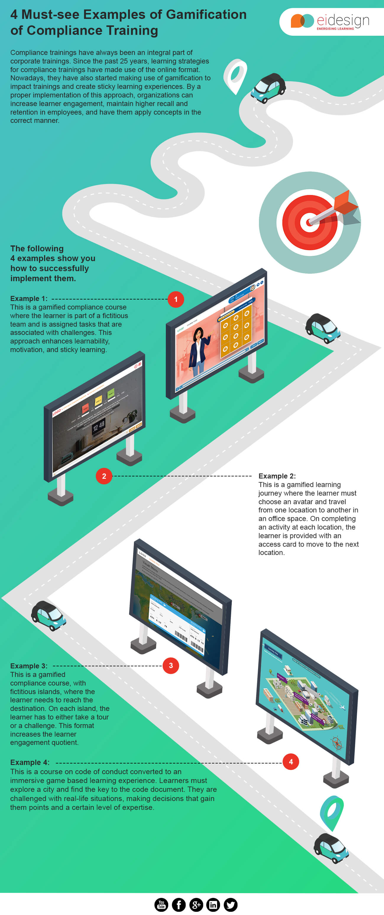 4 Must-See Examples Of Gamification Of Compliance Training Infographic
