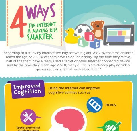 How Internet Makes Kids Smarter Infographic