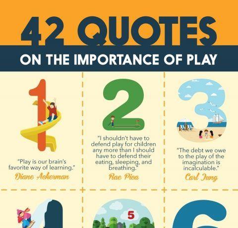 elementary school infographics elearning infographics