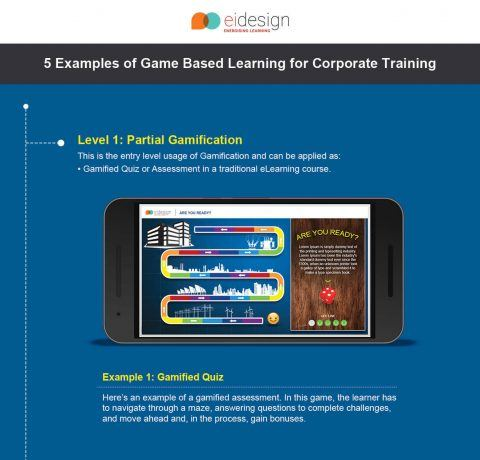 Gamification Infographics - eLearning Infographics
