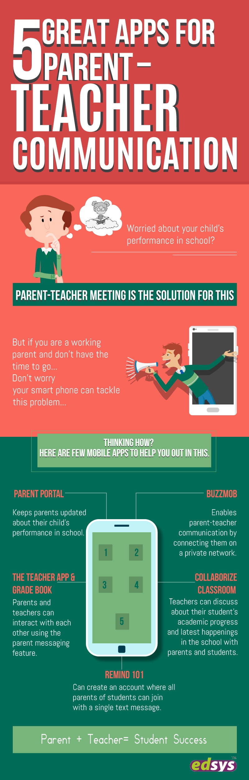 5 Great Apps for Parent-Teacher Communication Infographic