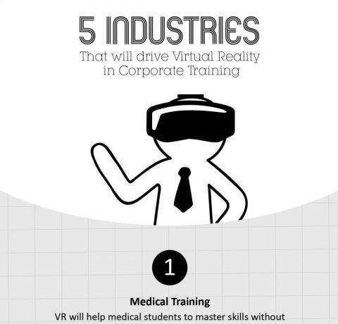 5 Industries That Will Drive Virtual Reality In Corporate Training